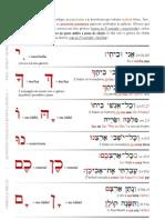 Hebraico - sufixos Pronominais
