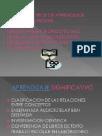 Principales Tipos de Aprendizaje Por Ausubel Novak (1)