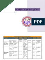 Plan de Mejora Ingenieria Quimica