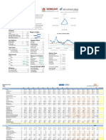 Stock Valuation Spreadsheet RadioShack RSH