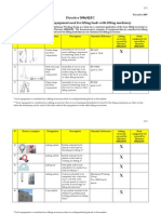 Classification of Equipment Lifting Machinery Dec 2009 En