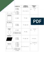 Formulas Geometrica