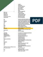 Drilling_Perforación ENG SPA algunos terminos y abreviaturas