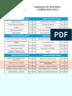Examenes Diciembre 2012-2013