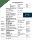 EC Imp dates 2012-13 (2)