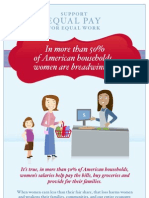 Equal Pay Card