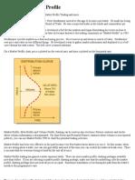 Primer on Market Profile