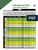 Tabela de jogos Copa Hélio Dourado