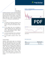 DailyTech Report 20.07.12
