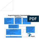 Substation Commissioning Flowchart vMar11