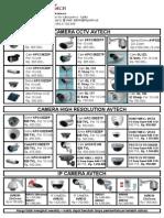 Price List Cctv