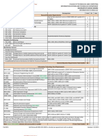 2011 BS IT Program Checksheet