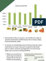 Residuos de Naranja2