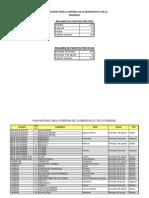 Calendario de Asambleas Informativas