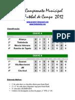 Campeonato Municipal 2012_150712