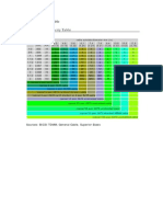 Conduit Fill Capacity Table