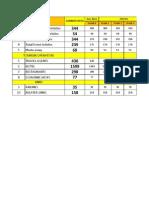 Revisian Laporan Mingguan Konten en _10!7!2012_ (1)