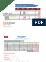 Kumpulan Latihan-Latihan Soal Excel