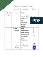 Klasifikasi Alat Laboratorium