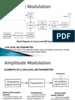 Amplitude Modulation (Part2)