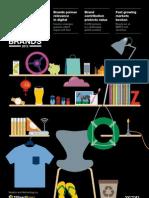 Top100 2012 BrandZ Report