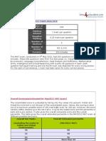 Mat May 2012 Exam Analysis