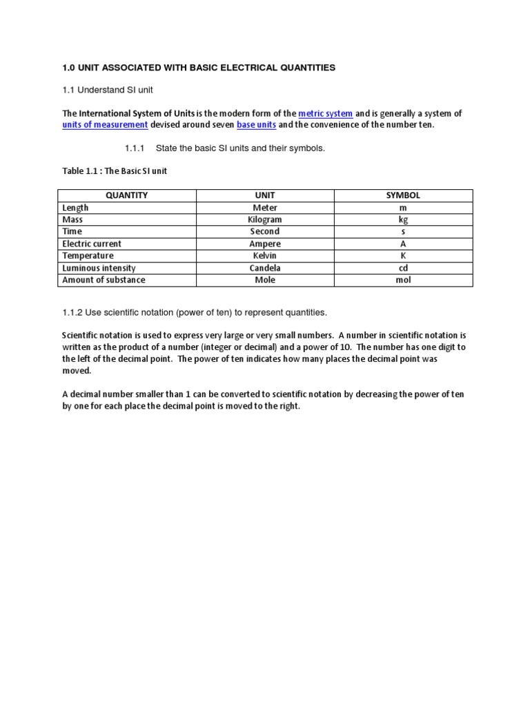 Unit 1 Basic 2452011 Power Physics Units Of Measurement Electricity Vii Electric Circuits