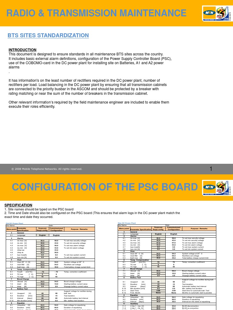 Complete Ppt Standards | Power Supply | Rectifier