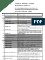 Constructii Lista Standarde