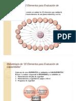 Microsoft Powerpoint - Metodologia de 22 Elementos Para Evaluacion de Capacidades