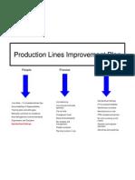 Production Lines Improvement Plan