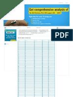Civils Prelims 2012 - Paper I