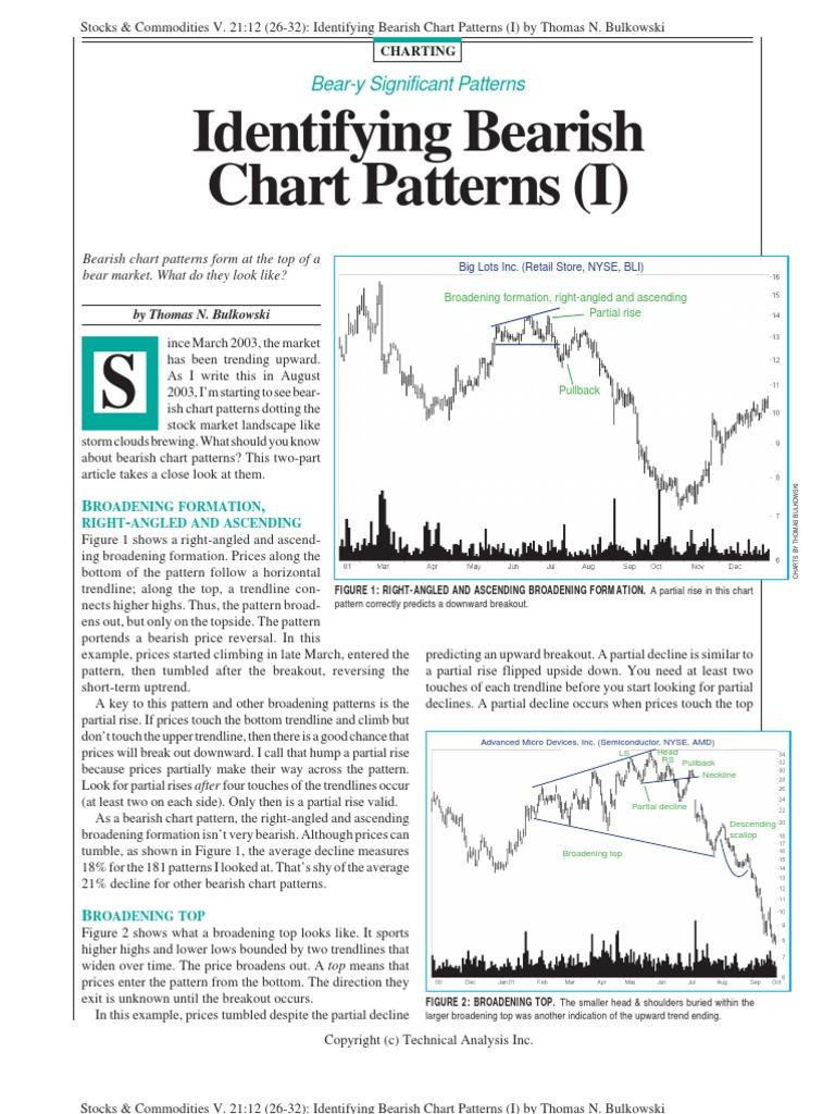 Original turtle trading system pdf