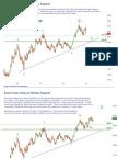 Market Commentary 22JUL12