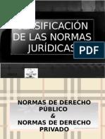 Clasificacion de La Norma Juridica