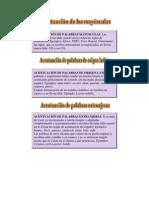 ACENTUACIÓN DE PALABRAS MAYÚSCULAS sesion n 5