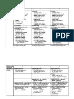 Checklist for Grammar KBSR (Year 1 - Year 6)