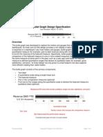 Bullet Graph Design Spec