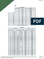 20 Chapa -  Chapa tabela de peso específico