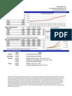 Pensford Rate Sheet_07.23.12