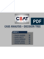 CEAT Case Analysis
