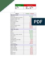 Tabela Factor Inflamatorio