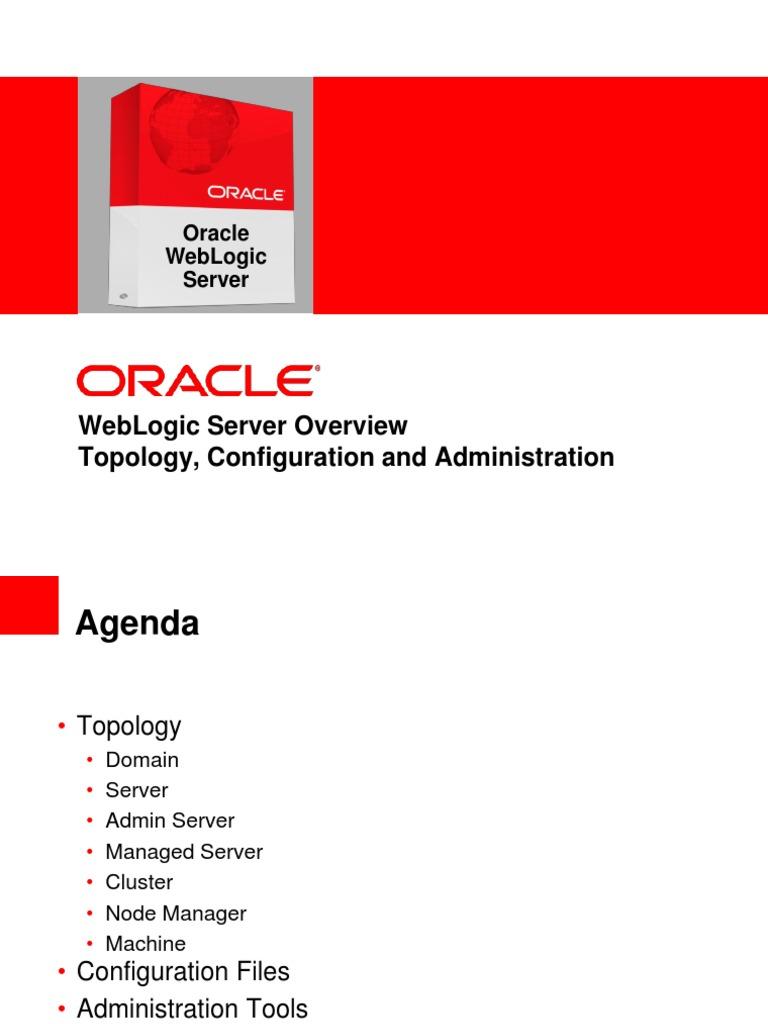 WebLogic Topology   Computer Cluster   Load Balancing (Computing)