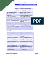 Vocabulario relativo a celulares y mensajes de texto en inglés