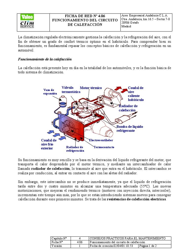 Funcionamiento del circuito de calefaccion - Sistema de calefaccion ...