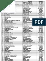 Lista Canciones Karaoke