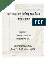 Best Way to Present Graphs