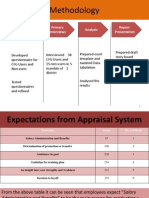 Expectations From Appraisal System