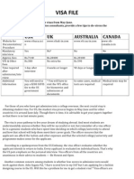 Student Visa File