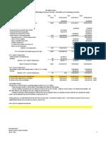 Document #9B.1 - FY2013 Budget Update